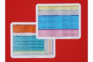 Pocket Drug Reference Card (Dovie Card)