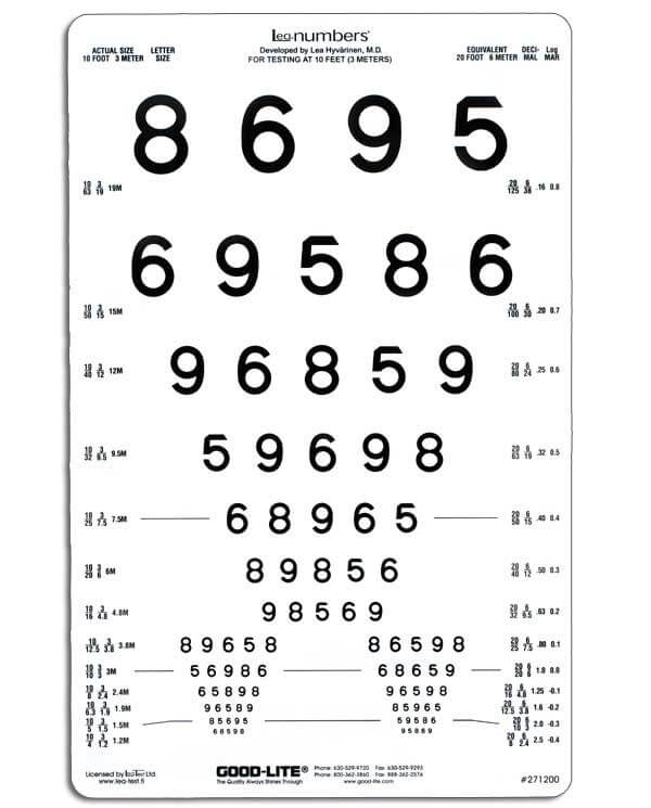 LEA Numbers 13-Line Translucent Distance Chart